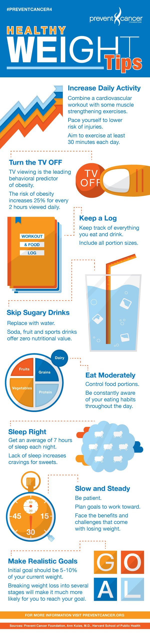 Infographic illustrator for healthy weight loss tips